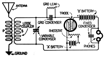 Grid Leak detector on old telephone wiring diagrams