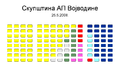 Skupština Vojvodine 2008.png