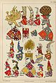 Ströhl Heraldischer Atlas t22 3.jpg