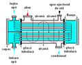Surface Condenser ro.png