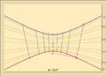 Table d'ombre d'un pseudo-Bède CS temporaire - Lat. 32,5°.png