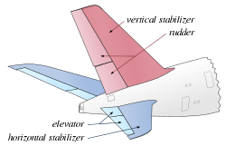 Tail of a conventional aircraft.svg