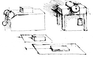 Tribology - Tribological experiments suggested by Leonardo da Vinci