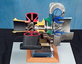 https://upload.wikimedia.org/wikipedia/commons/thumb/7/76/Turbocharger.jpg/
