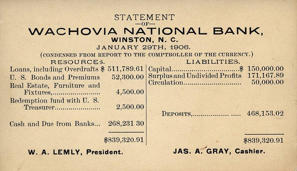 Wachovia National Bank 1906 statement