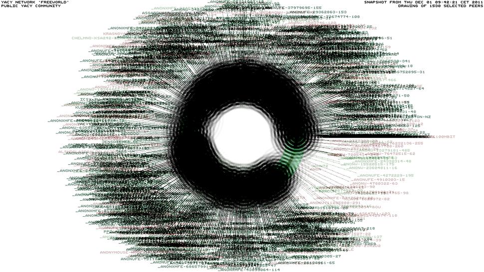 YaCy Network Freeworld 01-12-2011