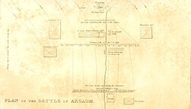 0188 Plan of the Battle of Argaum (1803).jpg