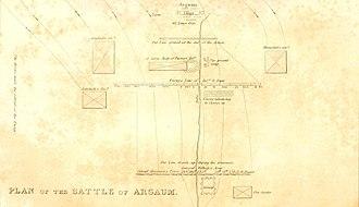 Battle of Argaon - Plan of the Battle of Argaon