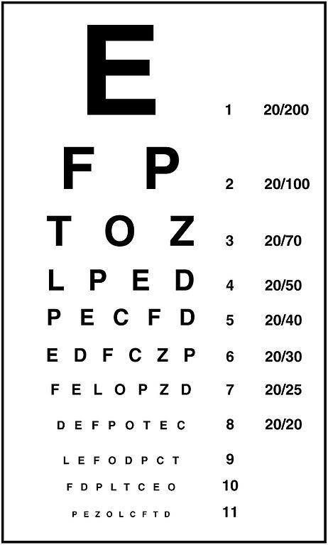 File:1606 Snellen Chart-02.jpg - Wikimedia Commons