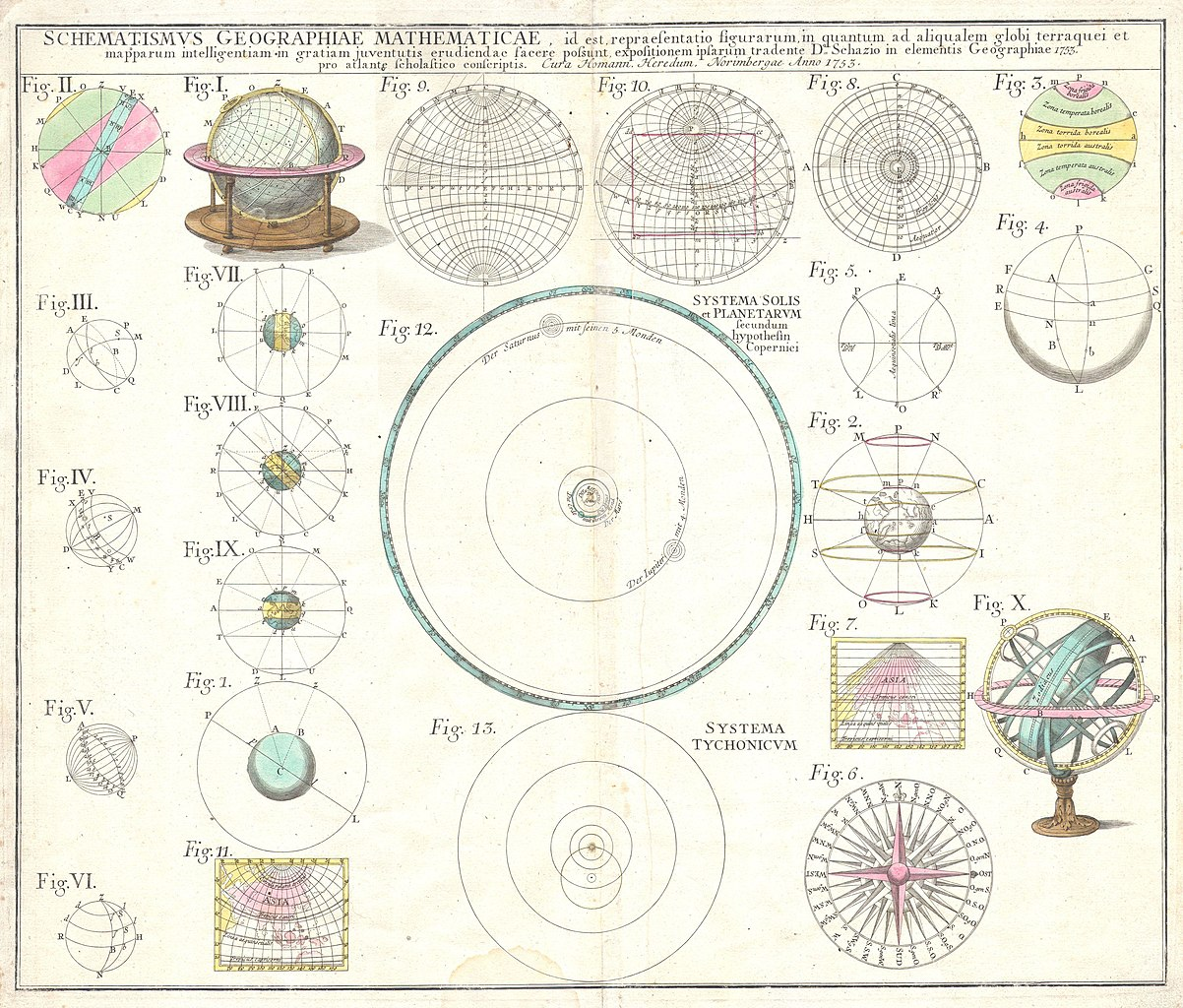 Time Zones Chart: 1753 Homann Heirs Solar System Astronomical Chart ,Chart