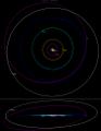 20000 Varuna-orbit2018.png