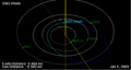 3362 Khufu orbit on 01 Jan 2009.png