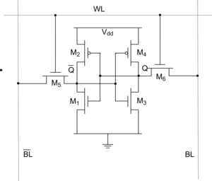 A six-transistor CMOS SRAM cell.