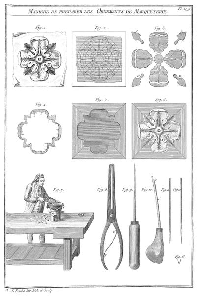 File:A-J Roubo - L'Art du Menuisier - Planche 299.png