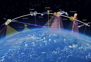 Earth observation satellite - Six Earth observation satellites comprising the A-train satellite constellation as of 2014.