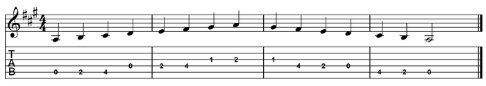 A major scale one octave (open position).png
