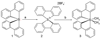 Organosulfur compounds - All-carbon persulfurane