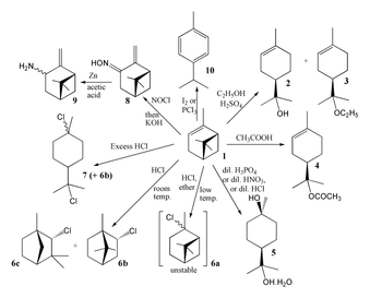 Reactions of alpha-pinene