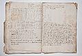 Archivio Pietro Pensa - Esino, D Elenchi e censimenti, 094.jpg