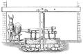 Arrastre -or Tahona- gringing mill.png
