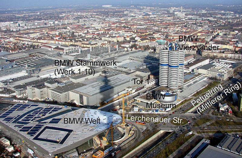 Datei:BMW München Übersicht.jpg