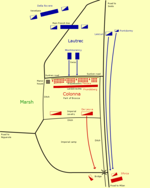 Battle of Bicocca - A diagram of the battle. Lautrec's movements are indicated in blue; Colonna's, in red.
