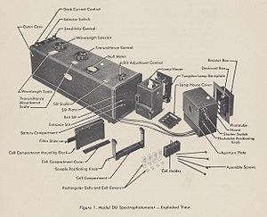 DU spectrophotometer - Model DU Spectrophotometer - Exploded View, Beckman Manual, 1954