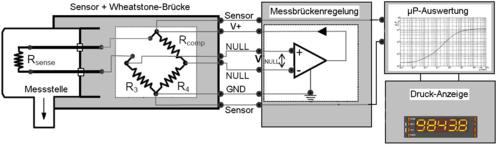 Block diagram of pirani gauge