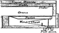 Britannica Organ Groove Section - First View.png