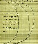 Calibration of pitot tubes (1904) (14598438028).jpg