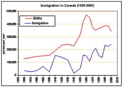 """the chinese immigration act and its effects on the chinese canadians Anti-immigrant sentiment in canada  a royal commission warned of the """"ill effects of chinese immigration,"""" and every  by the chinese immigration act,."""