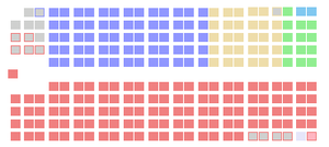 20th Canadian Parliament - The initial seat distribution of the 20th Canadian Parliament