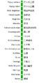 Chiyoda line.png