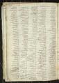 Codex trivulzianus Image 101.png