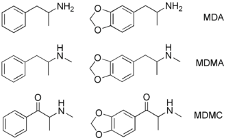 Methylone - Structural similarities between some amphetamine-like stimulants and their 3,4-methylenedioxy- derivatives. Left: amphetamine, methamphetamine and methcathinone. Right: MDA, MDMA, and methylone