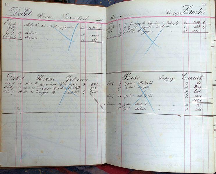 File:Conto Haupt Buch von Naom Dedo, Rauchwarenhändler in Leipzig (1872-1889)-14.jpg