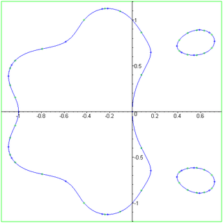 Polynomial lemniscate