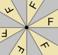 Cyclic symmetry 6.png