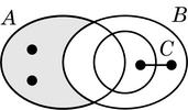 Diagrama araña