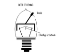 Diode flemming.PNG