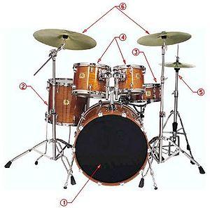 ドラムセット wikipedia