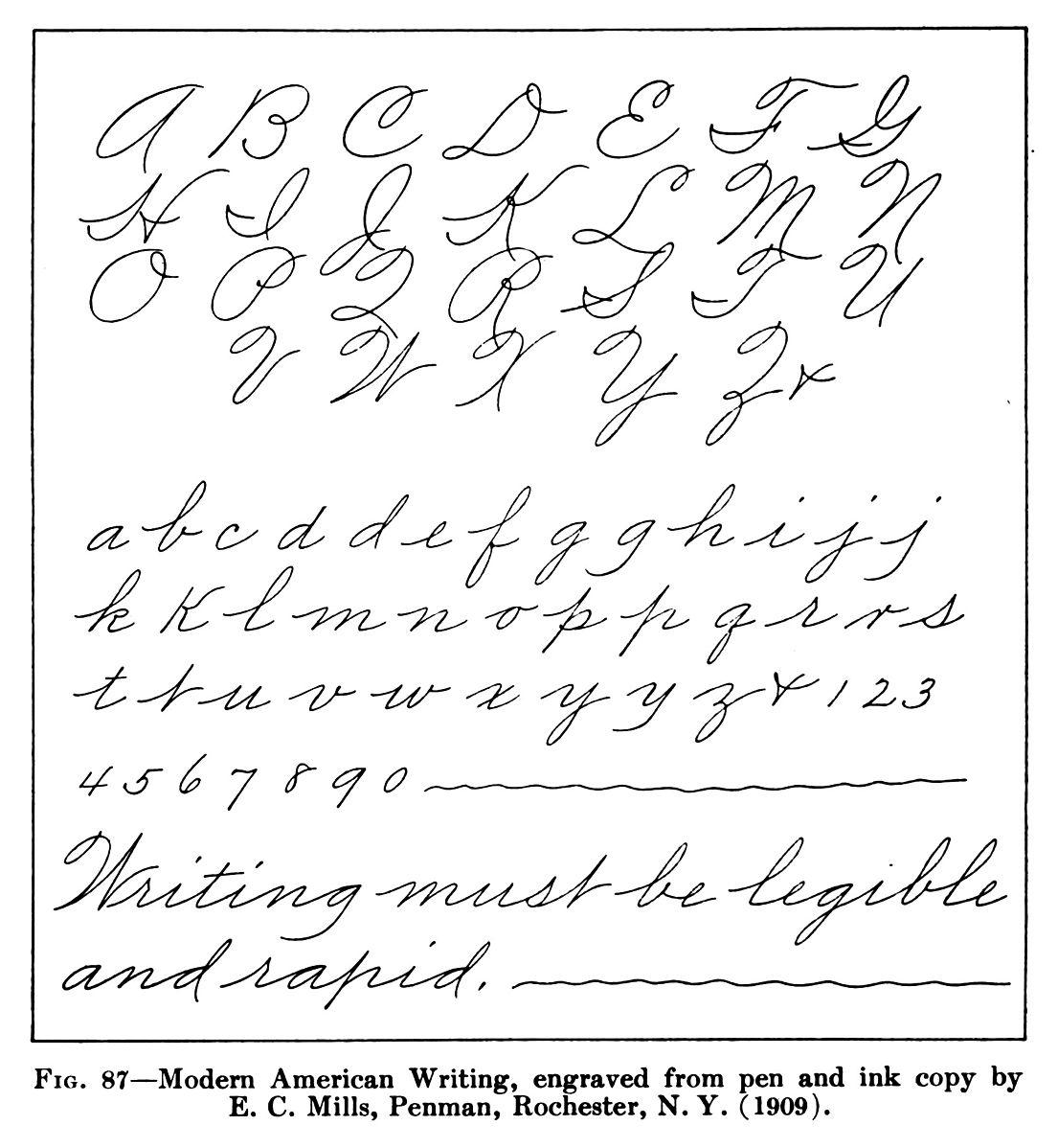 Mills alphabet