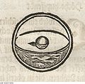 Fotothek df tg 0005797 Physik ^ Mechanik ^ Pneumatik ^ Druck ^ Kugel ^ Wasserkunst.jpg
