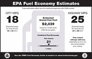 Fuel economy in automobiles - 2008 Monroney sticker highlights fuel economy.
