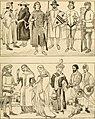 Geschichte des Kostüms (1905) (14784388155).jpg
