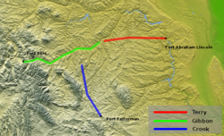Great sioux war summer campaigns