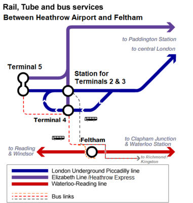 Rail and tube lines go to different terminals at Heathrow