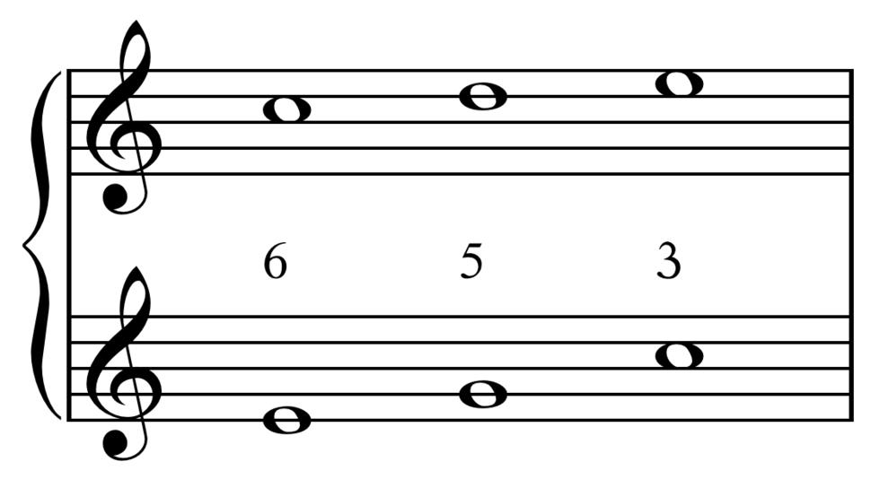 Horn fifths (enwiki)