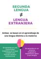 Infografía. Diferencia entre segunda lengua y lengua extranjera.png
