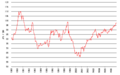JPY-CHF 1989-.png